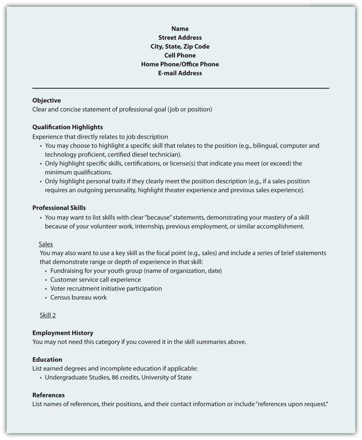 résumé business communication for success different styles of resume writing senior Resume Different Styles Of Resume Writing