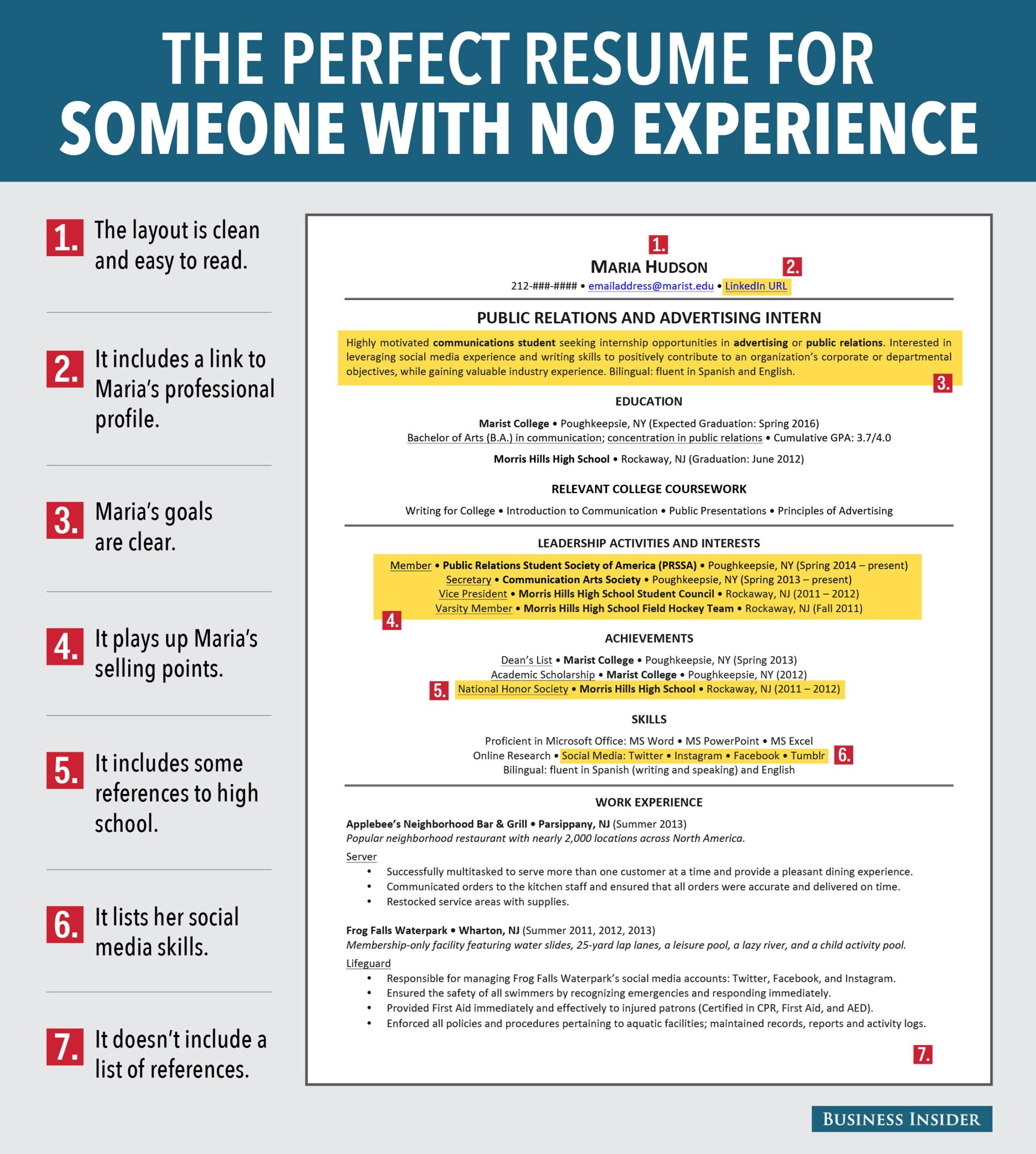 resume for job seeker with no experience business insider sample college student little Resume Sample Resume College Student Little Work Experience