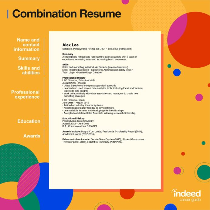 resume format guide tips and examples of the best formats indeed creating that stands out Resume Creating A Resume That Stands Out
