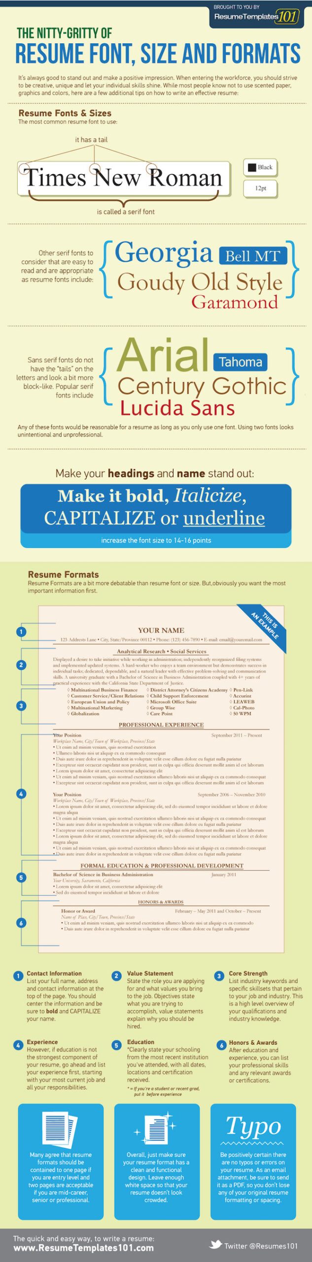 resume format tips you need to know in sample formats included guidelines infographic and Resume Resume Format Guidelines