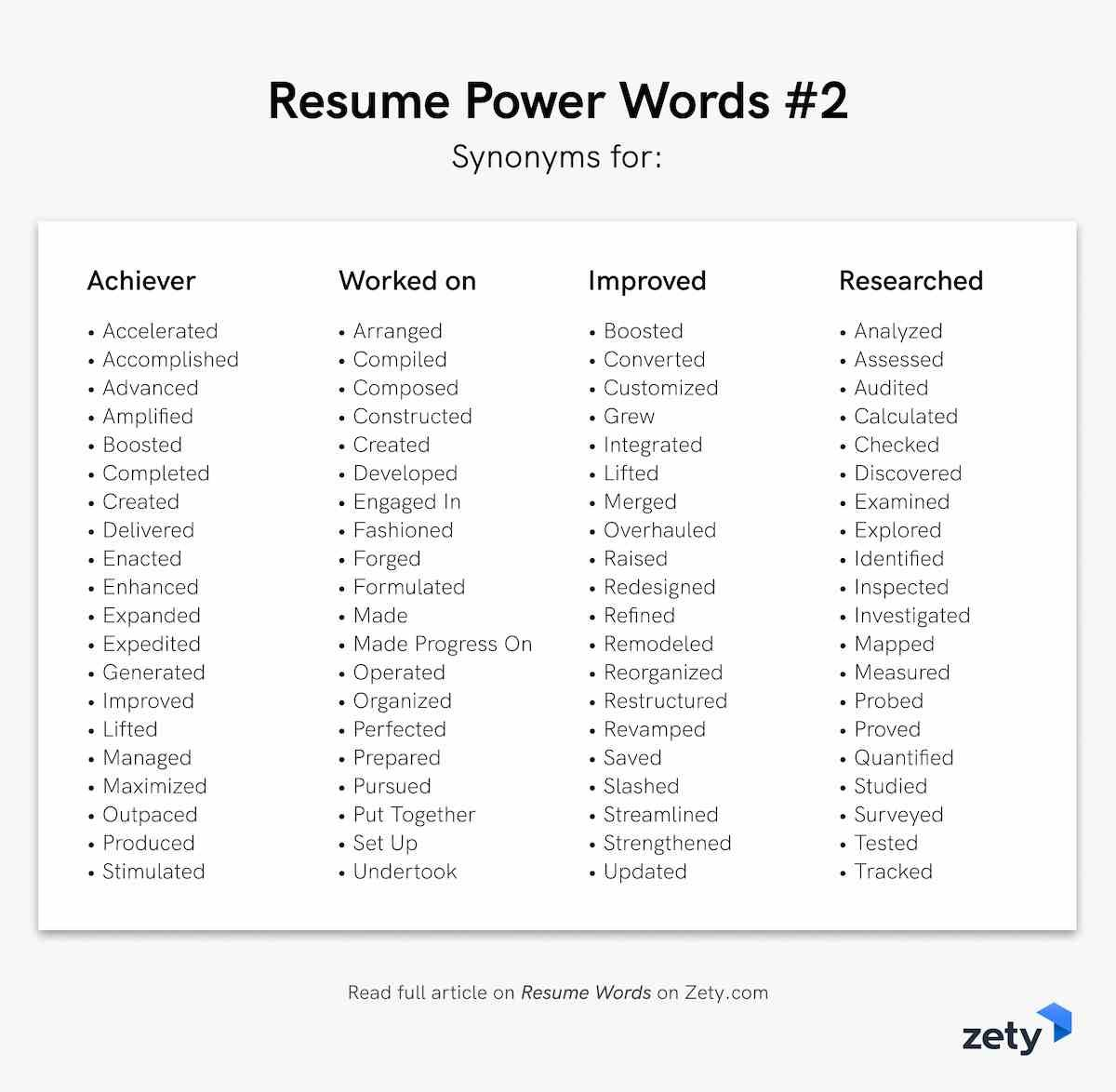 resume words action verbs good adjectives leadership for recommendations cnc machine Resume Leadership Action Verbs For Resume