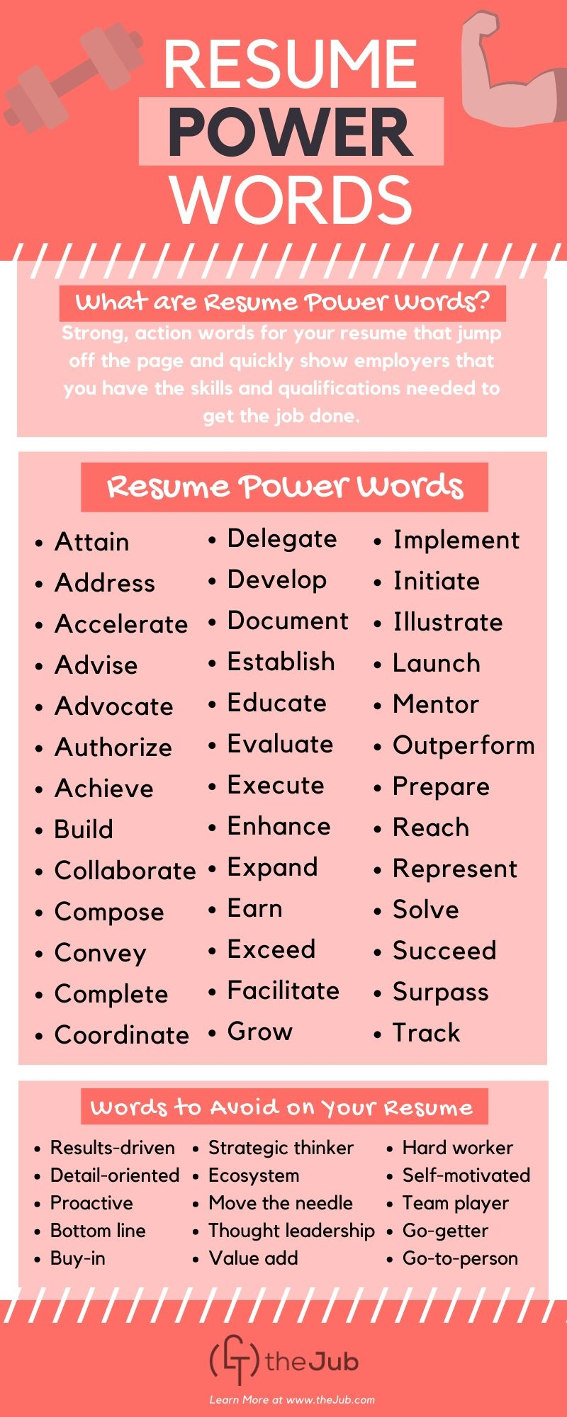 resume words for infographic leadership action verbs l2dt medical clerical example Resume Leadership Action Verbs For Resume