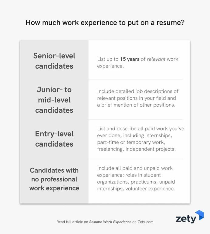 resume work experience history example job descriptions one year much to put on Resume One Year Work Experience Resume