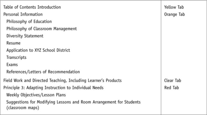 sage books developing portfolios in education guide to reflection inquiry and assessment Resume Table Of Contents For Resume Portfolio