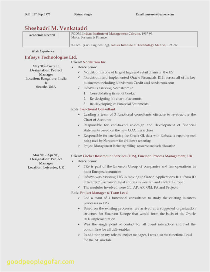 sample resume for mba fresher in marketing format and finance emory professional Resume Mba Marketing Resume Format