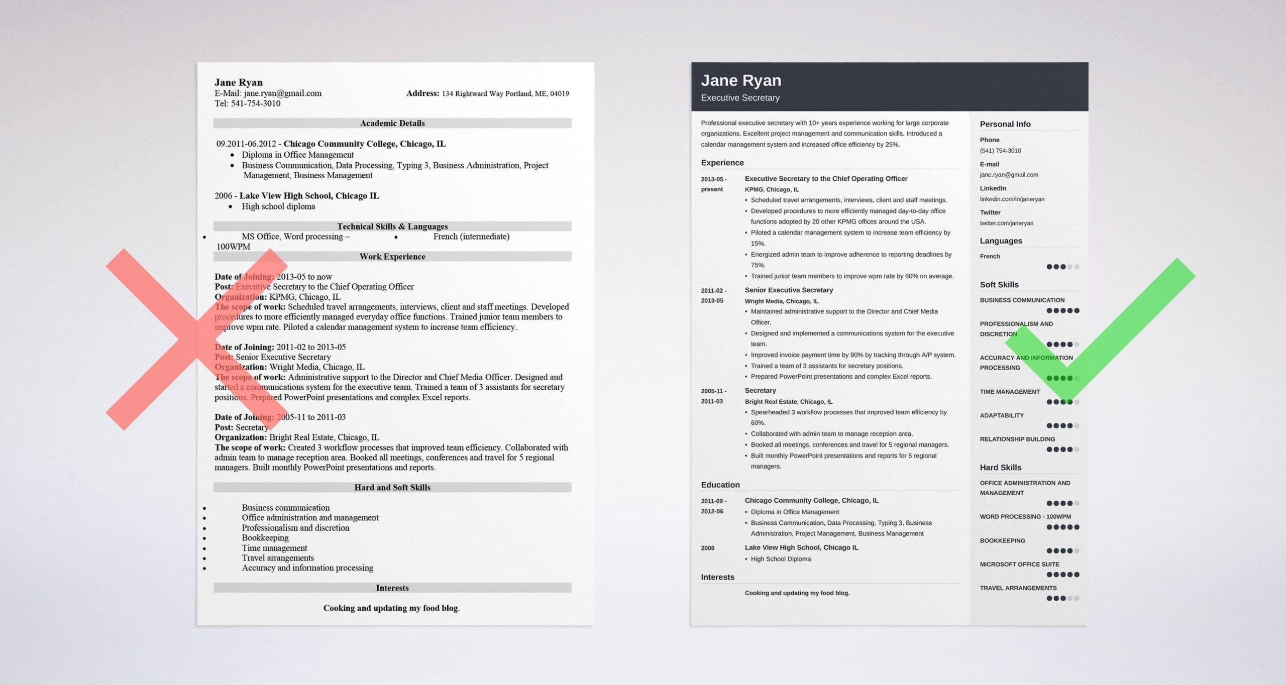 secretary resume examples of skills duties objectives template free samples updated Resume Secretary Resume Template Free