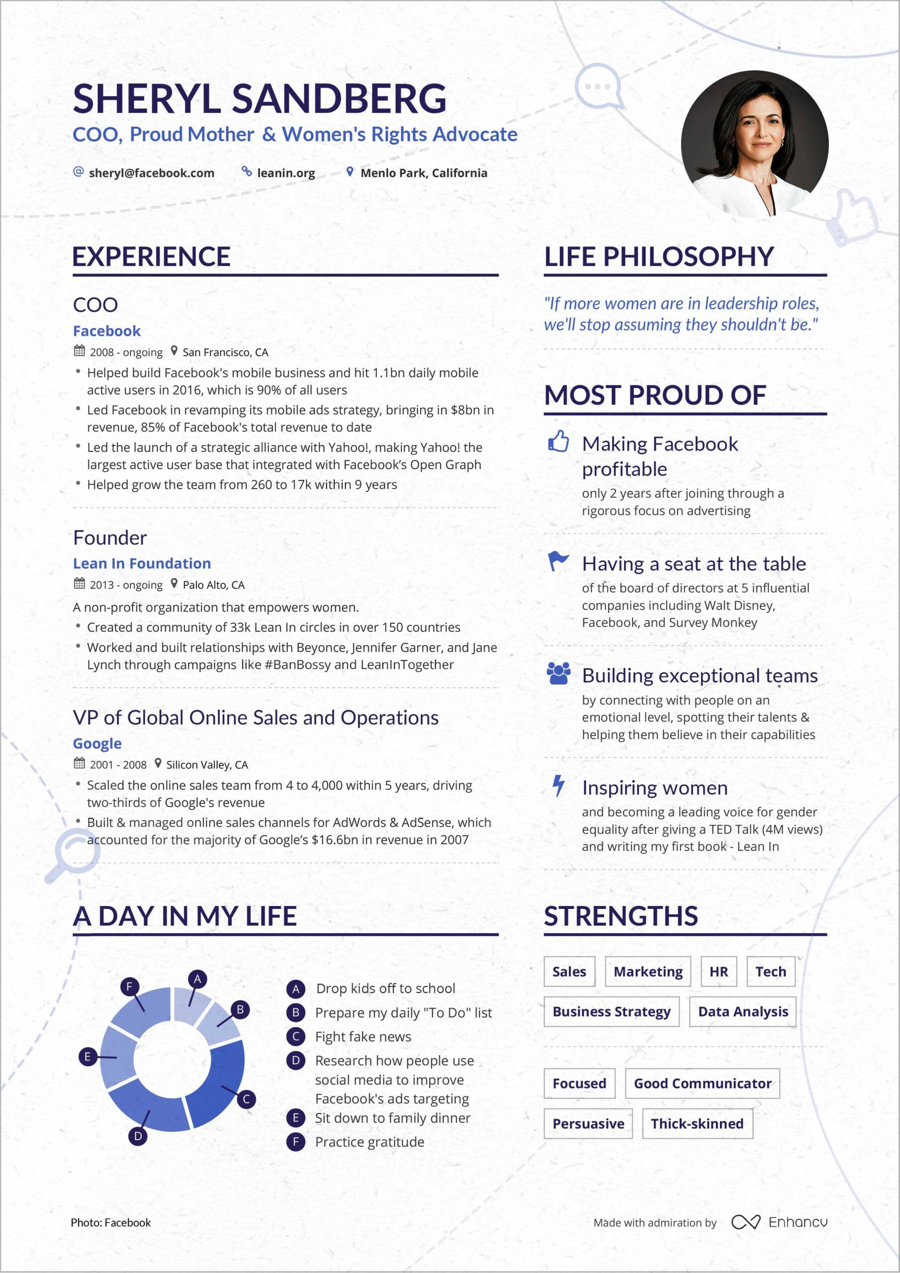 sheryl sandberg coo resume example enhancv of ceo google project manager examples planet Resume Resume Of Ceo Of Google