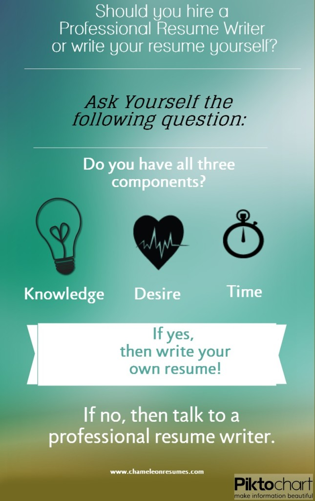 should hire professional resume writer or write my myself writer2 645x1024 production Resume Hire A Professional Resume Writer