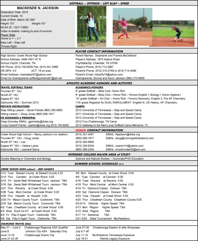 softball resume layout would work for any sport student athlete examples template Resume Softball Resume Template