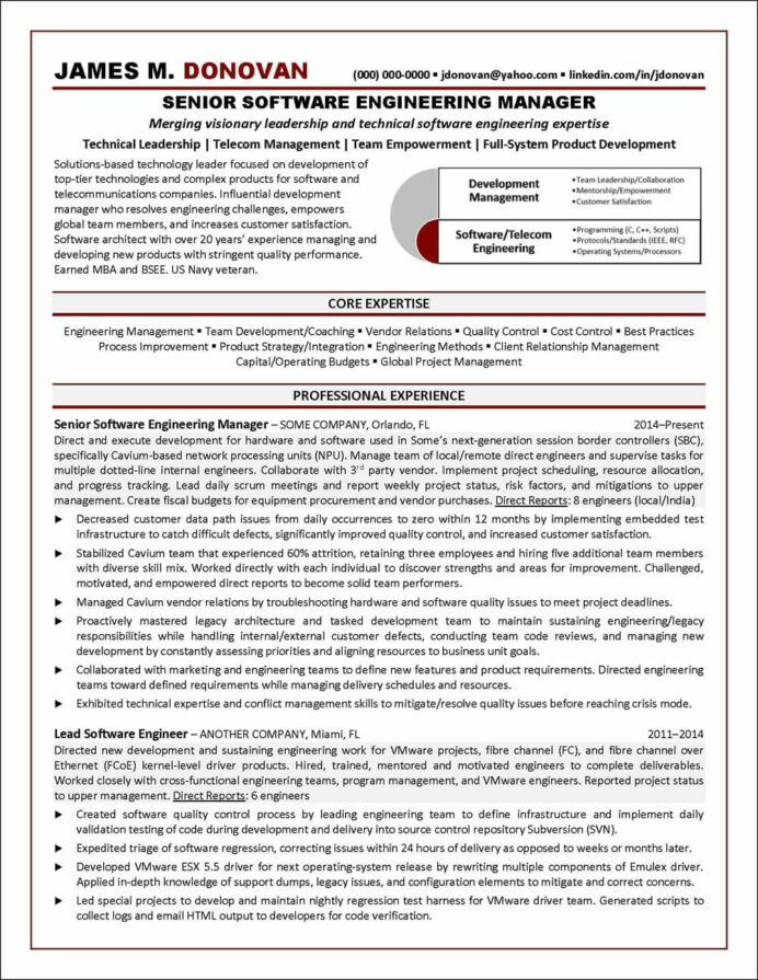 software engineer resume example distinctive career services engineering manager Resume Software Engineering Manager Resume