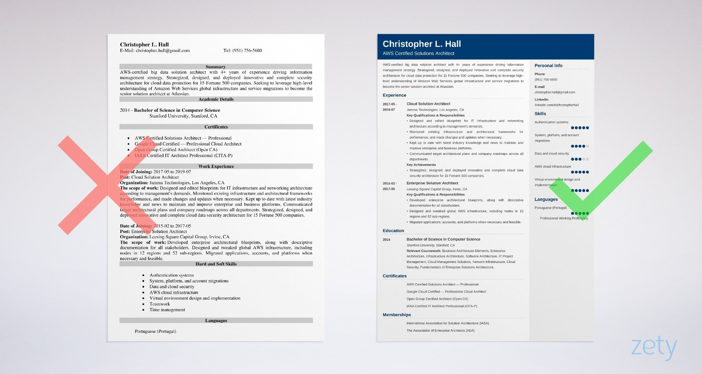 solution architect resume sample with roles responsibilities azure experience example Resume Azure Cloud Experience Resume