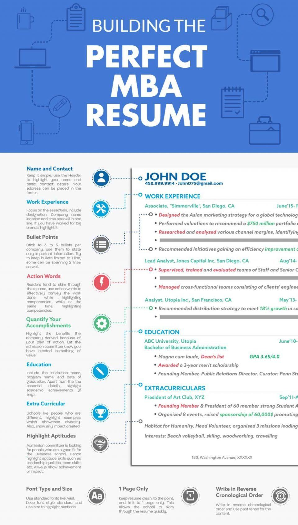 steps towards creating the perfect mba resume infographic learning infographics for Resume Resume For Mba Admission