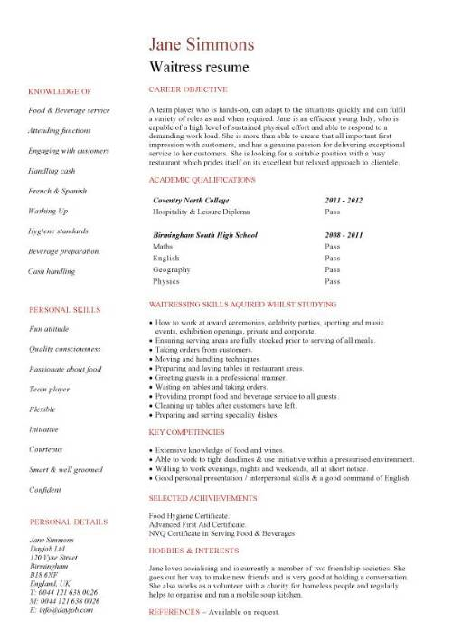 student entry level waitress resume template server pic professional outline conflict Resume Entry Level Server Resume