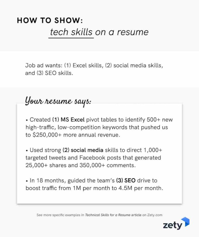 technical skills for resume with examples knowledge and abilities sample to show tech on Resume Knowledge Skills And Abilities Resume Sample