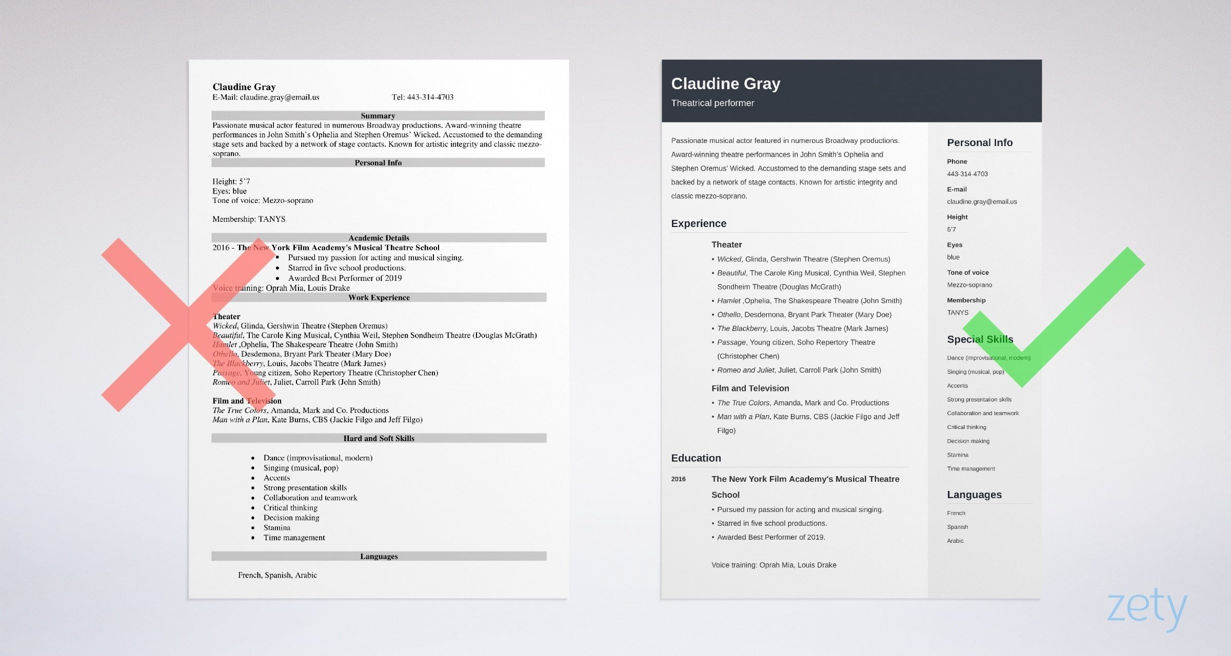 theater resume template guide example producer roustabout of customer service Resume Theater Producer Resume