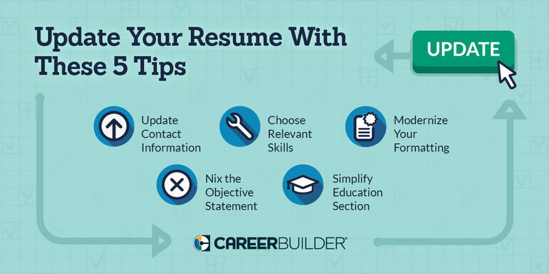 tips for making your resume stand out careerbuilder review medium clinical instructor Resume Careerbuilder Resume Review