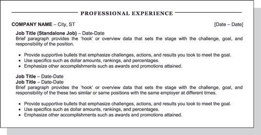 to create reverse chronological resume dummies multiple positions same company image1 Resume Resume Multiple Positions Same Company