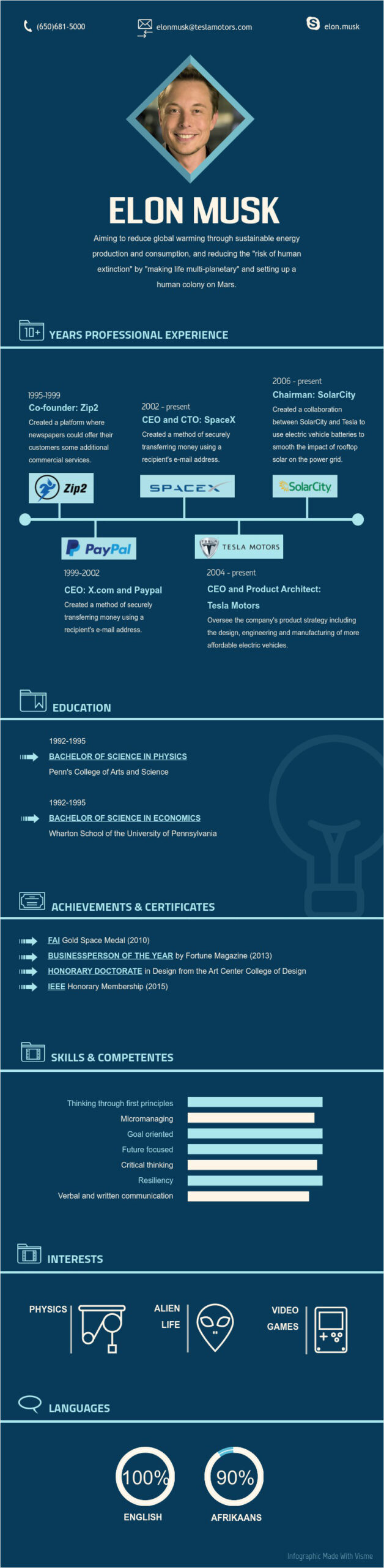 to create your own visual resume easy free elon musk template eon after fresher graphic Resume Elon Musk Resume Template Free Download