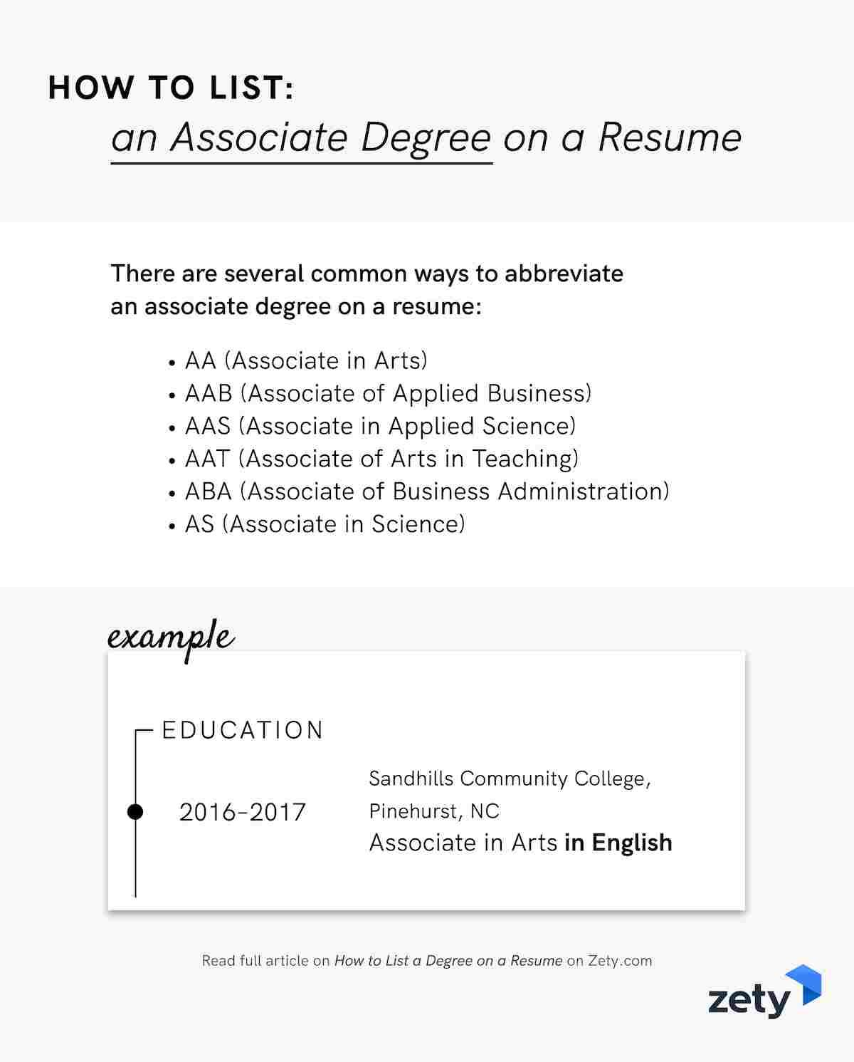 to degree on resume associate bachelor master listing degrees an building project manager Resume Listing Degrees On Resume