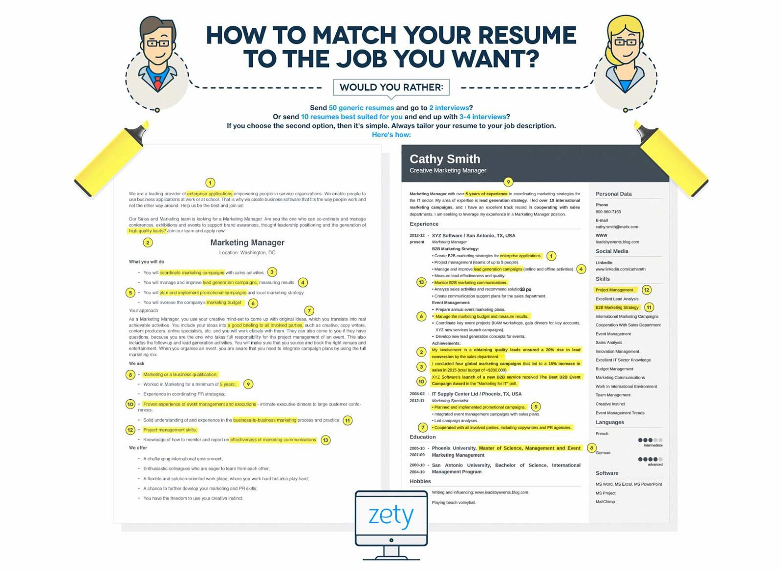 to write resume for job professional guide your matches this and tailor it description Resume Your Resume Matches This Job