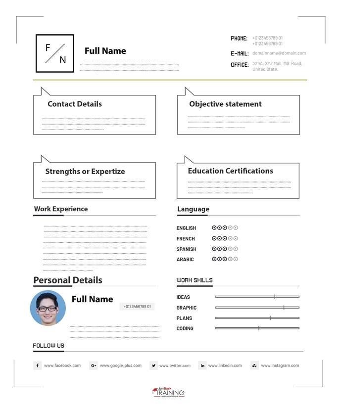to write resume of an entry level data scientist cv sample fresher picture14 primary Resume Data Scientist Fresher Resume Sample