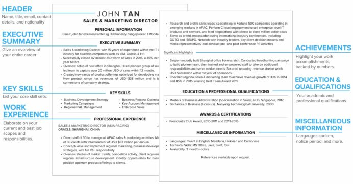 to write winning resume in your ultimate cv guide for permanent resident annotated main Resume Resume For Permanent Resident