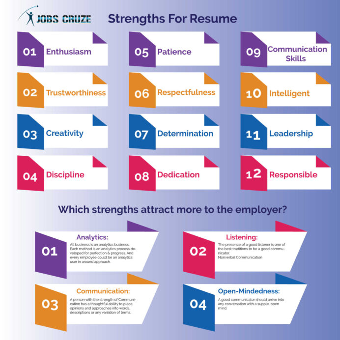 top strengths for resume and some good examples of strength student benefits manager Resume Strength Of Student For Resume