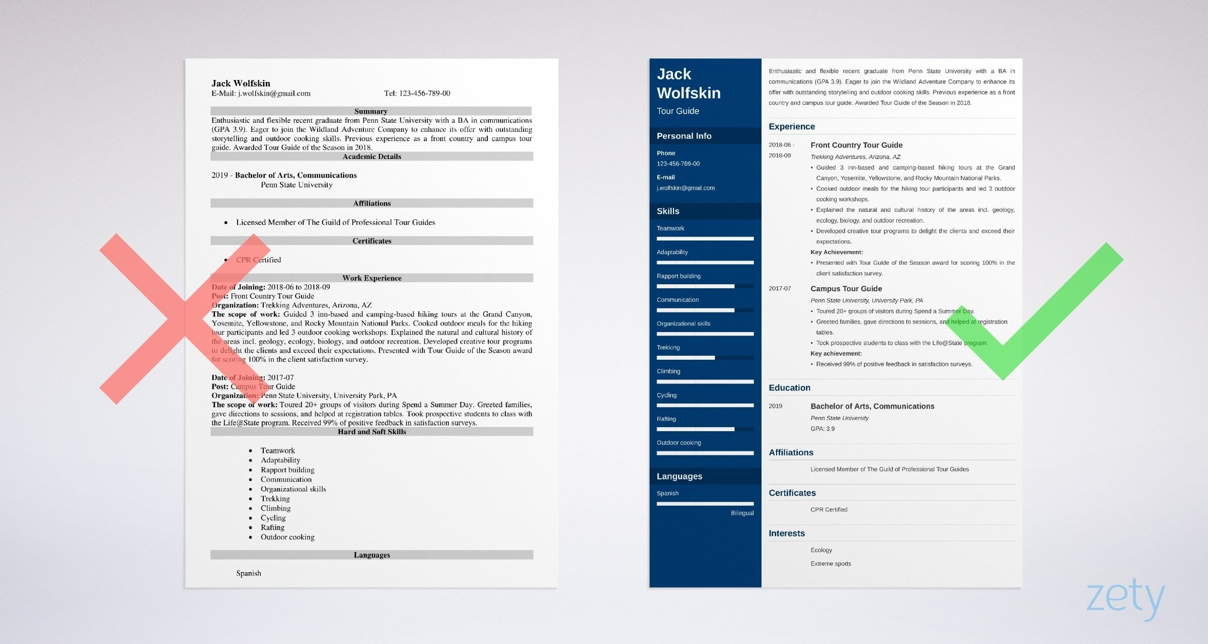 tour guide resume sample tips with job description for example free writing workshops nyc Resume Tour Guide Description For Resume