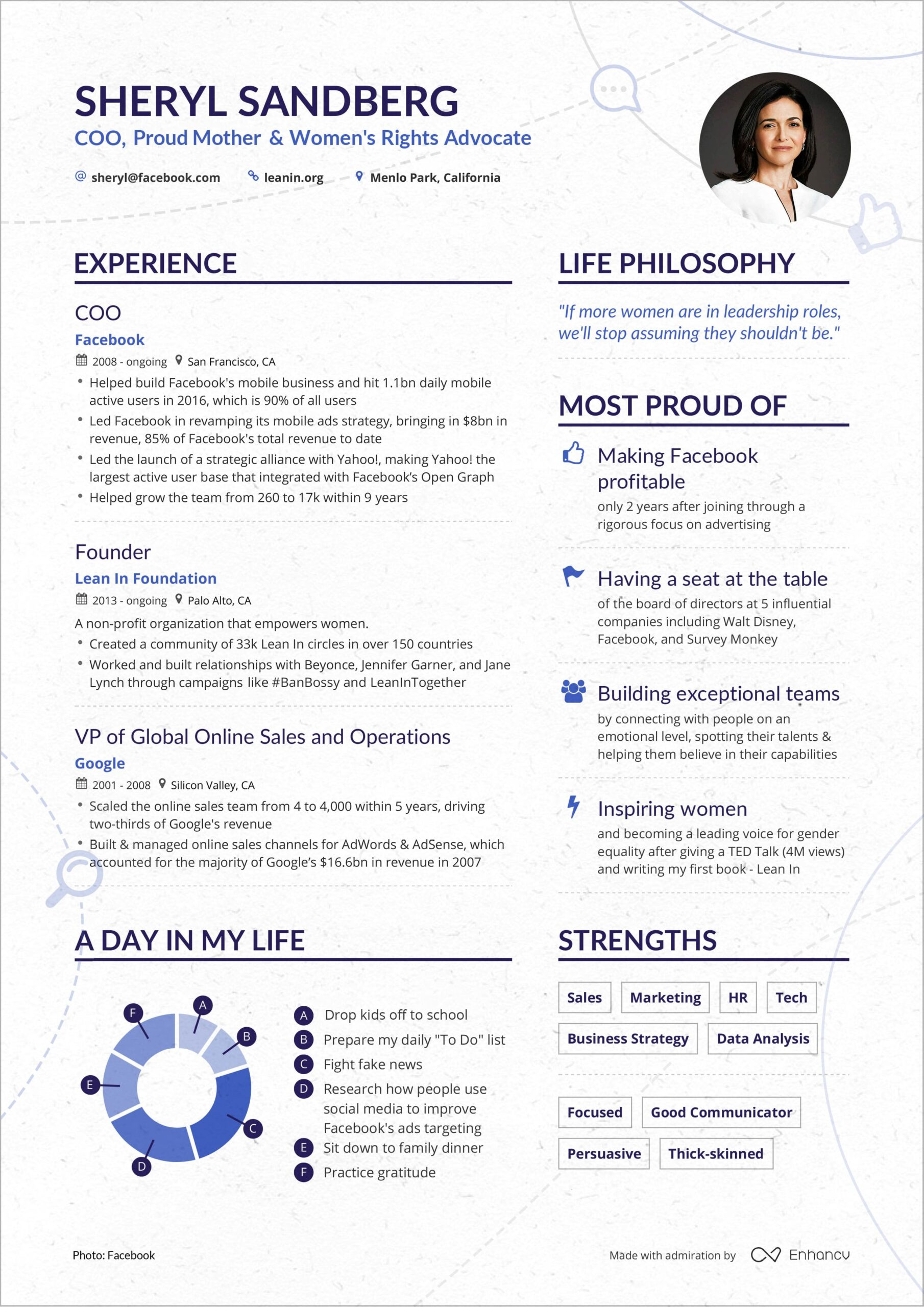 we both and hate using personal resumes to apply for jobs assets resume Resume Personal Assets For Resume
