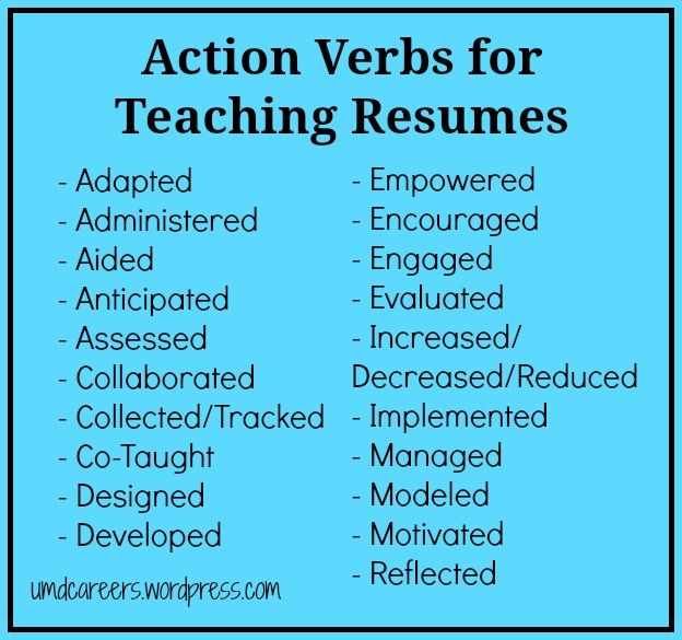 words to use on teaching resume other than taught jobs for teachers interview another Resume Another Word For Tutor On Resume
