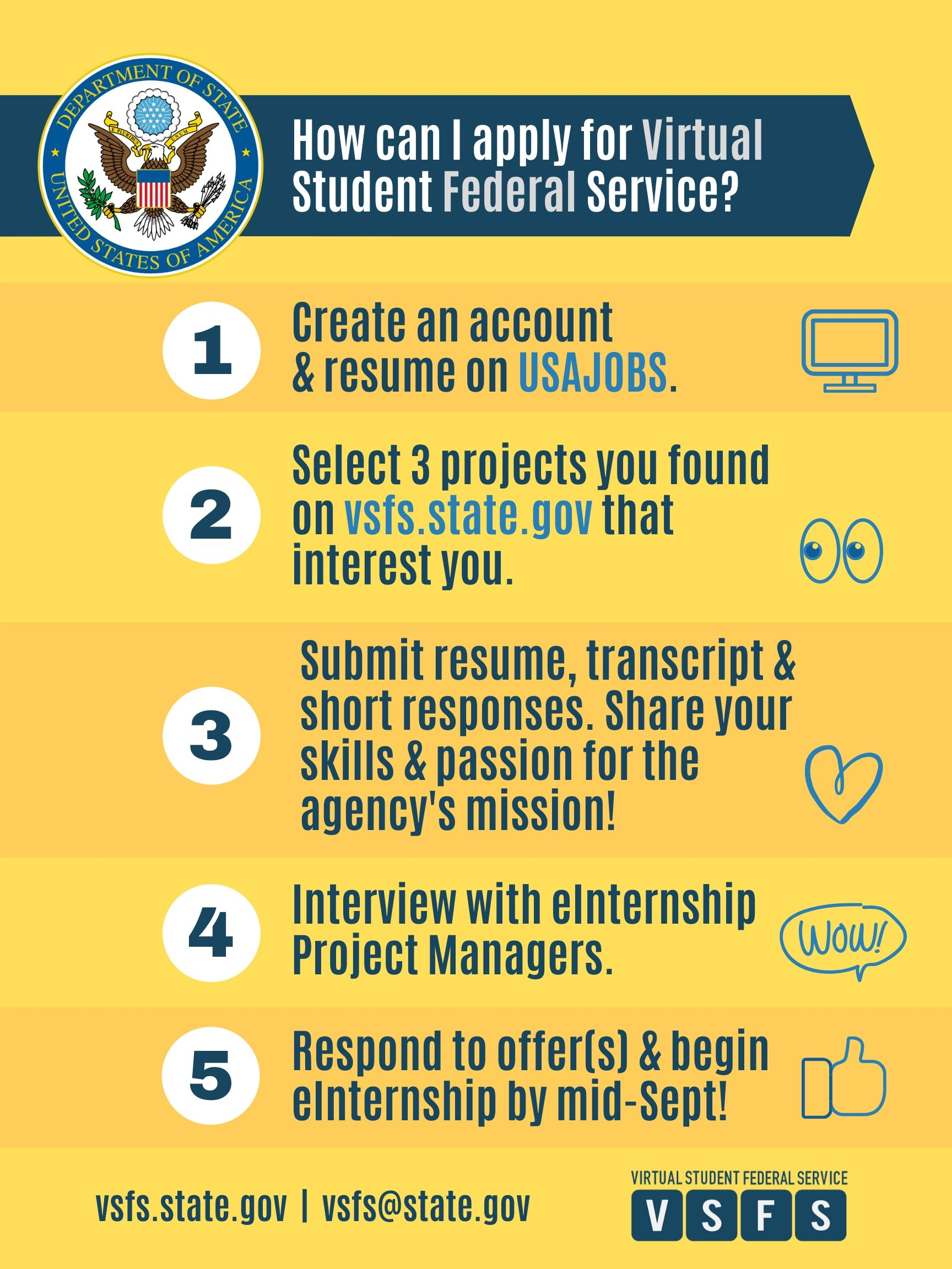 application process careers resume from usajobs vsfs infographic can apply data science Resume Download Resume From Usajobs