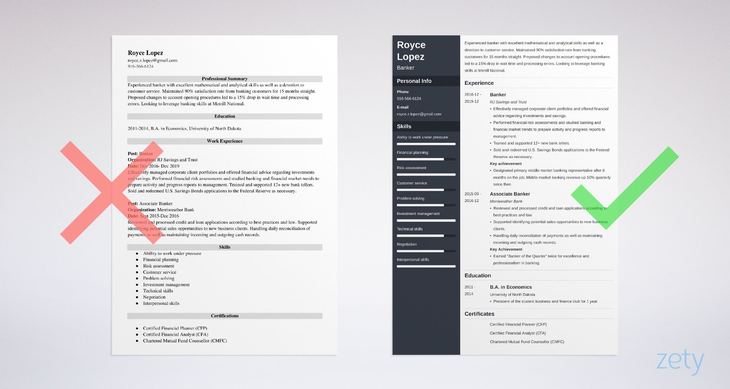 banking resume sample banker objective template professional example position desired Resume Professional Banking Resume Template
