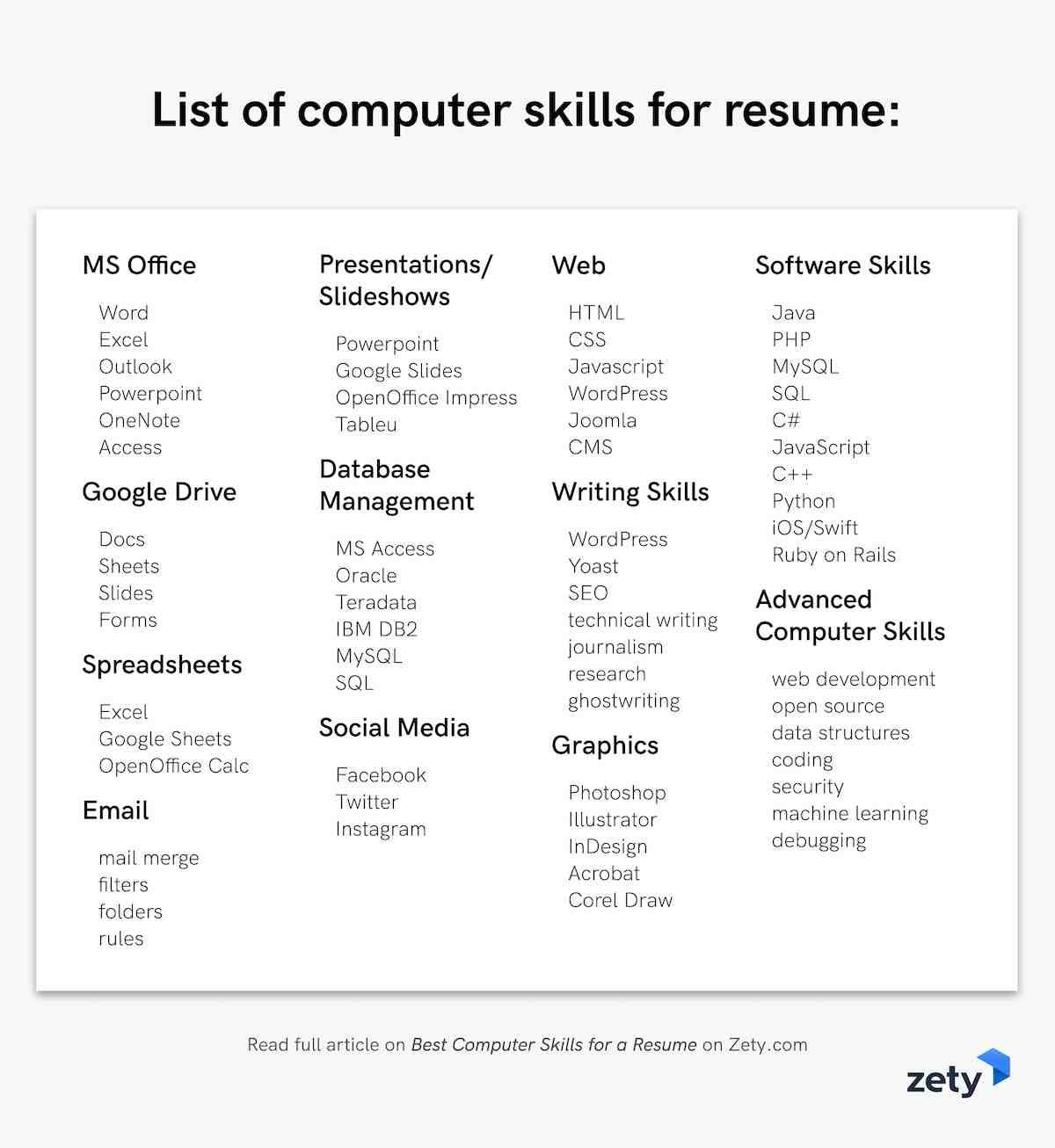 best computer skills for resume software employers common of entry level job examples Resume Common Computer Skills For Resume