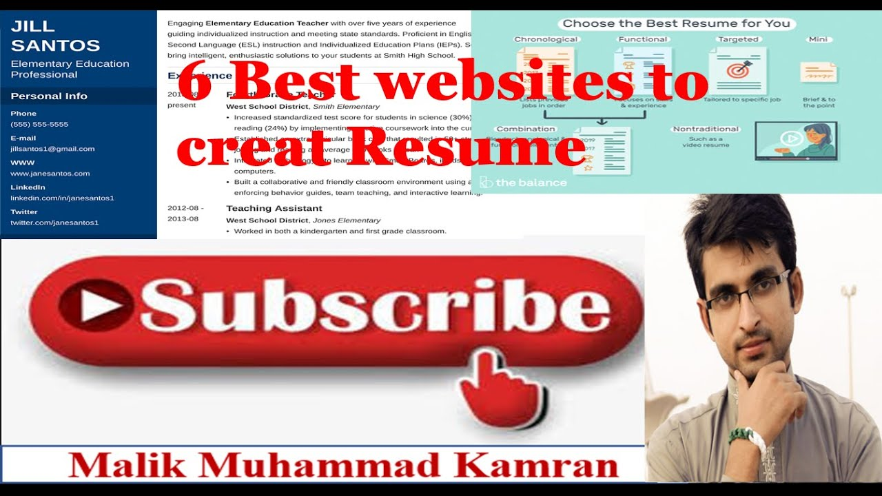 best free resume builder websites to make in urdu hindi mvc points behavior technician Resume Best Resume Builder Websites 2018