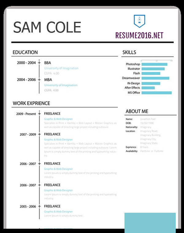 best resume template that wins designs typical questions special education coordinator Resume Best Resume Designs 2015