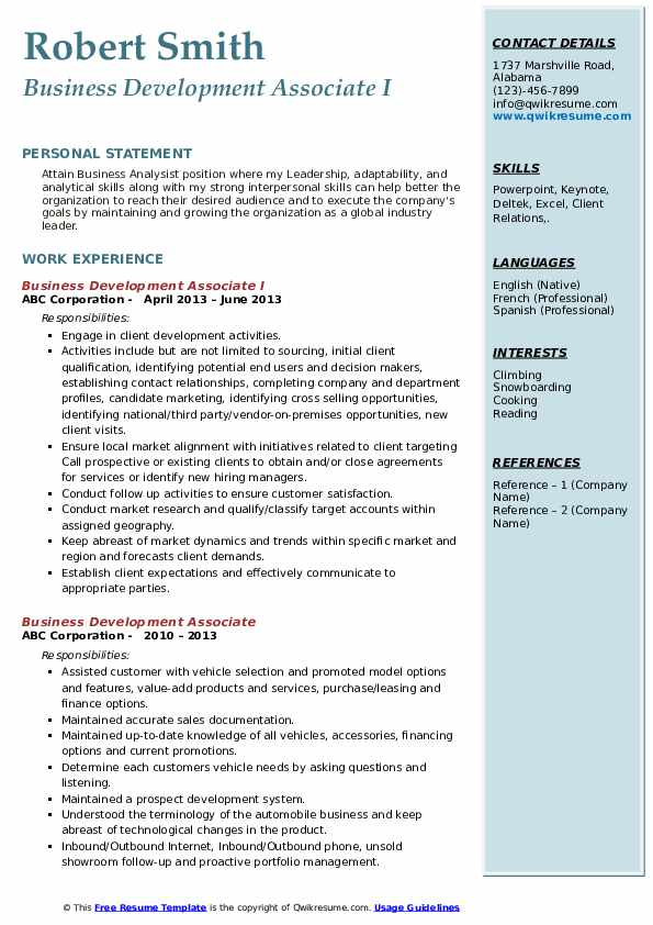 business development associate resume samples qwikresume pdf references available upon Resume Business Development Associate Resume