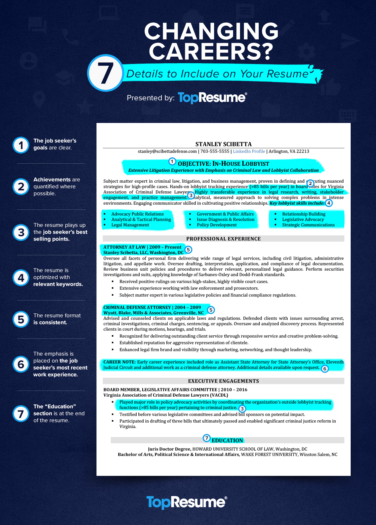 changing careers details to include on your resume topresume professional summary for Resume Professional Summary For Resume Career Change