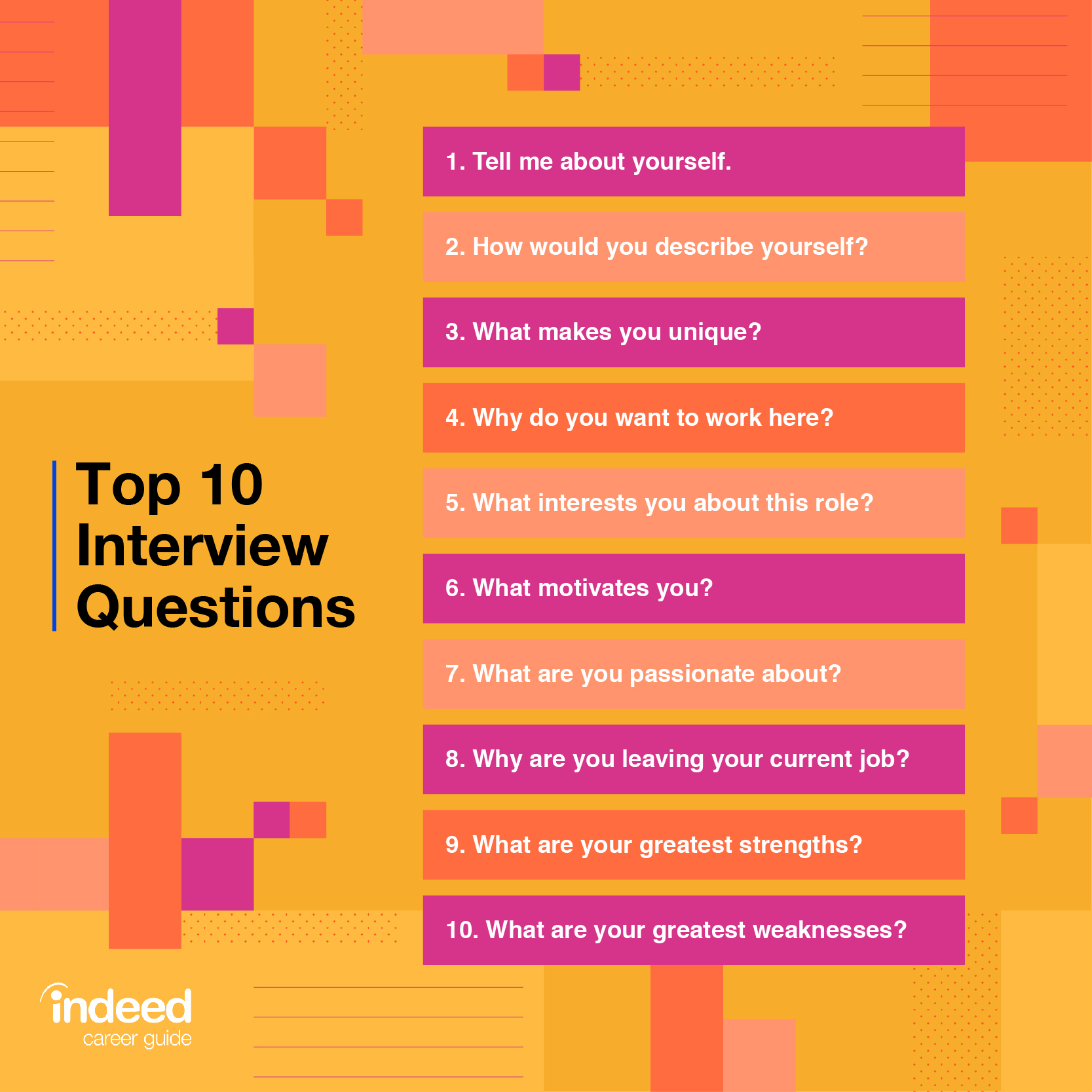 common interview questions and answers with tips indeed resume v4 industrial hygienist Resume Resume Interview Questions