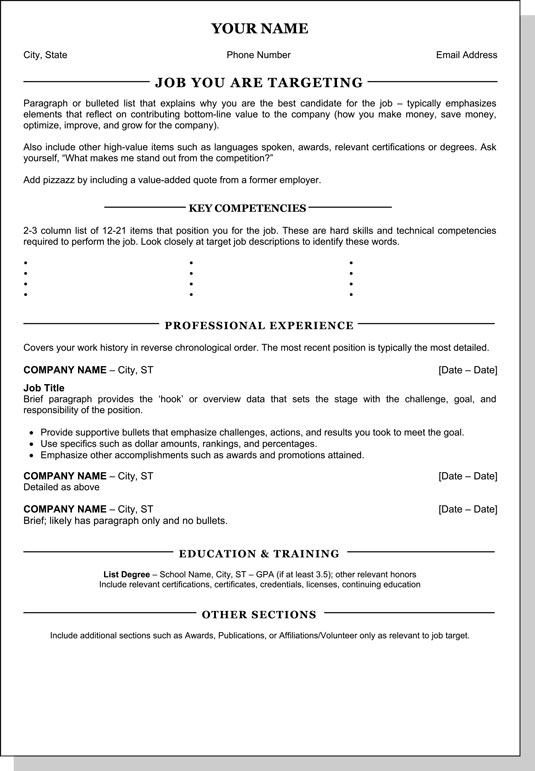 compare and contrast the main resume formats dummies listing dates on resumes Resume Listing Dates On Resume