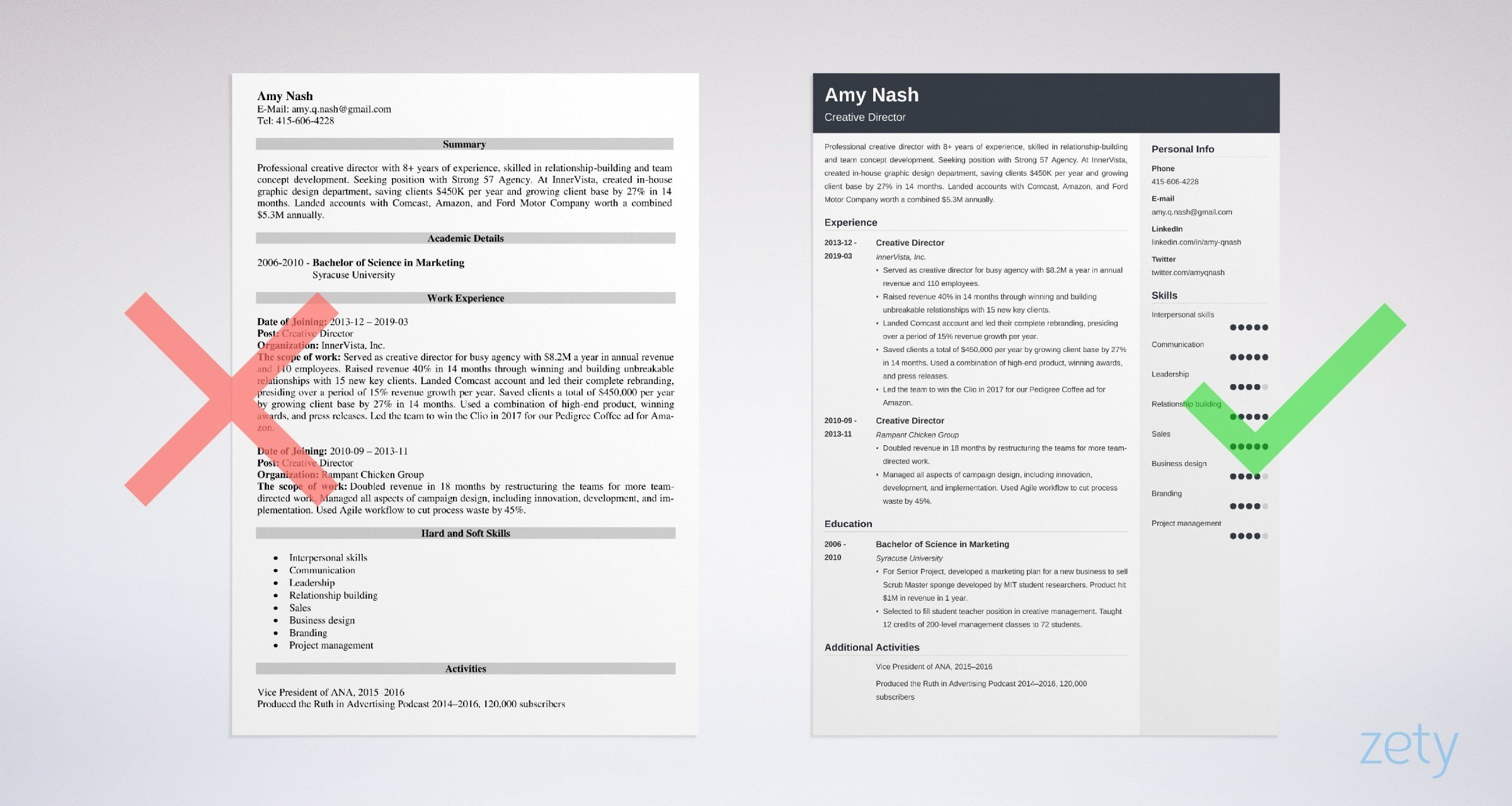 creative director resume examples with skills job description professional example Resume Creative Professional Resume Examples