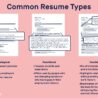 different resume types functional hybrid chronological combination 2063235v4 technical Resume Functional Hybrid Resume