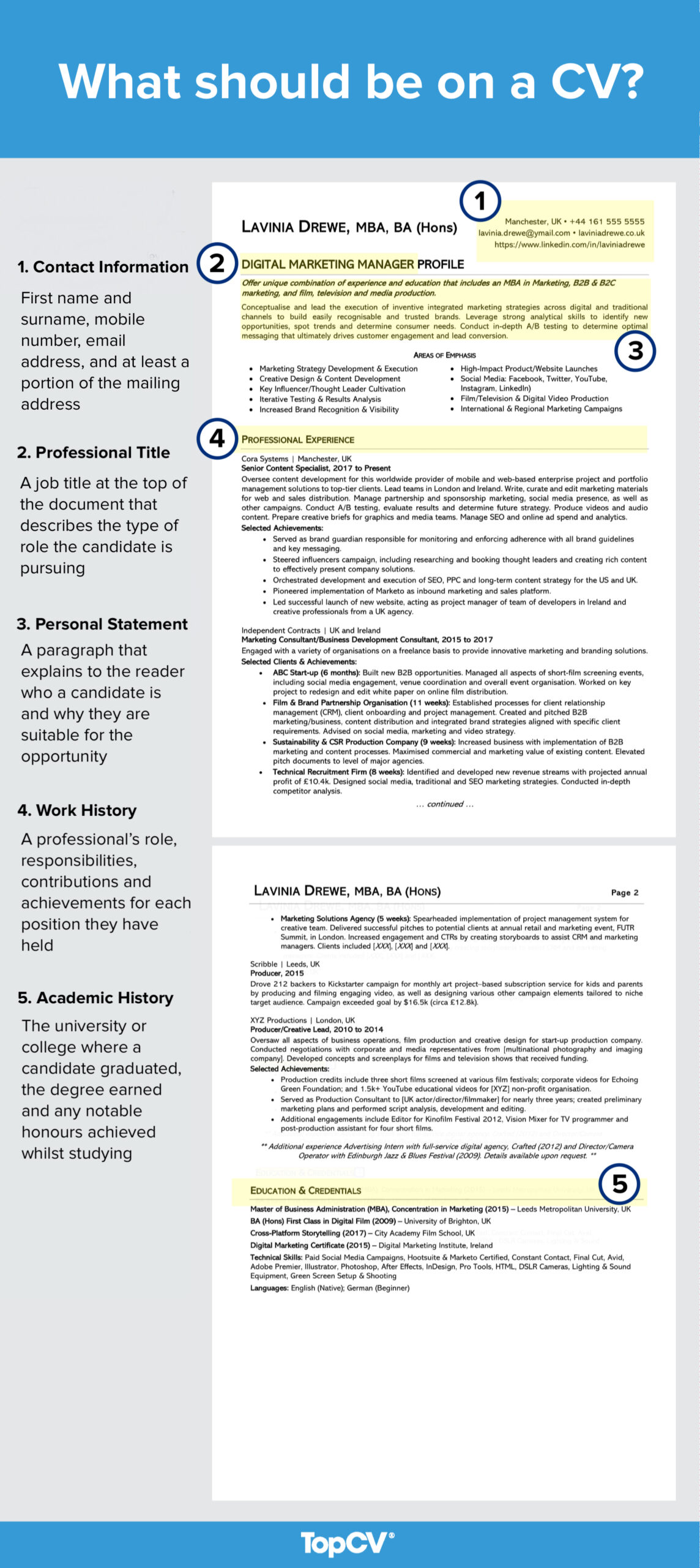 does cv mean your question answered topcv professional reader resume whatshouldbeonacv Resume Professional Reader Resume