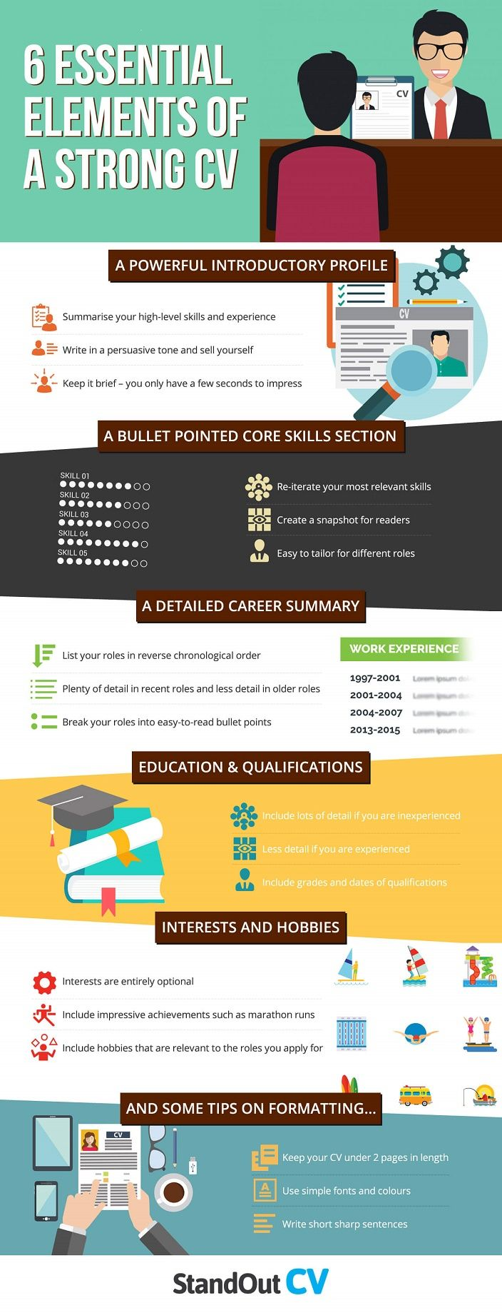 elements of strong resume workopolis blog tips cv writing no experience search sample for Resume Workopolis Resume Search