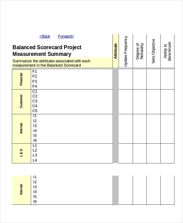 excel scorecard template free documents premium templates resume balanced nightlife Resume Resume Balanced Scorecard