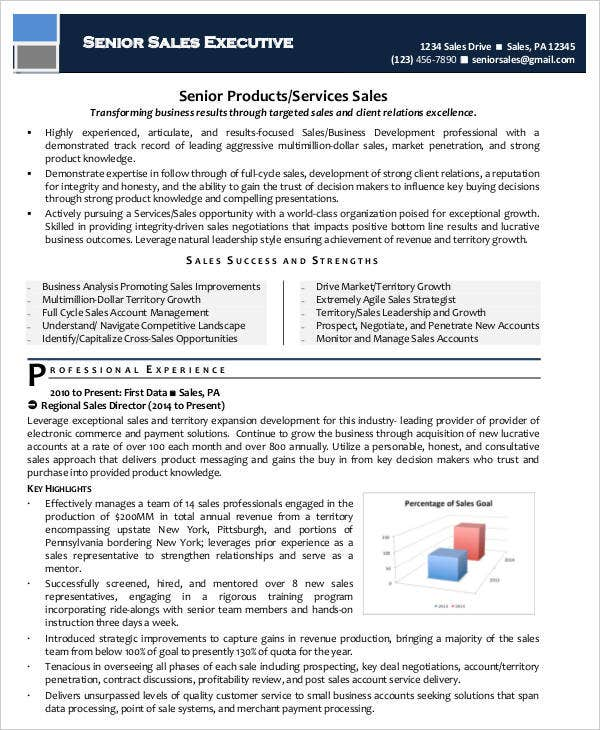 executive resume templates pdf free premium examples senior performance testing Resume Executive Resume Examples