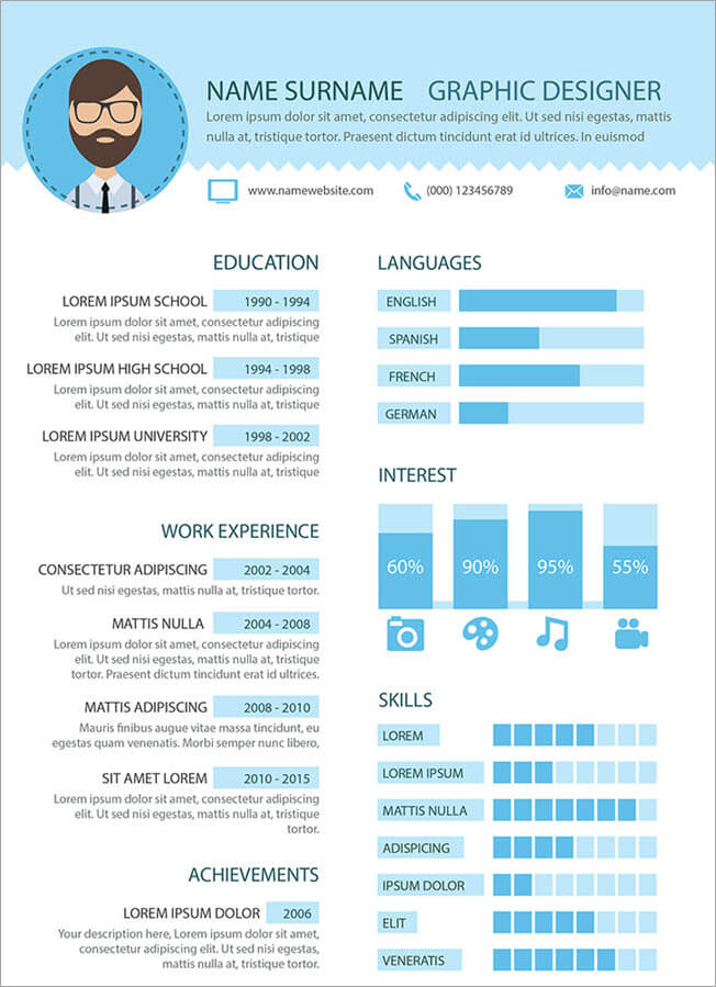 graphic design resume guide example and templates for description icu job fun activities Resume Graphic Design Description For Resume