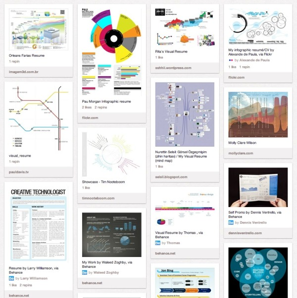 infographic resumes an escalating trend cool infographics resume timeline visual rmit Resume Infographic Resume Timeline