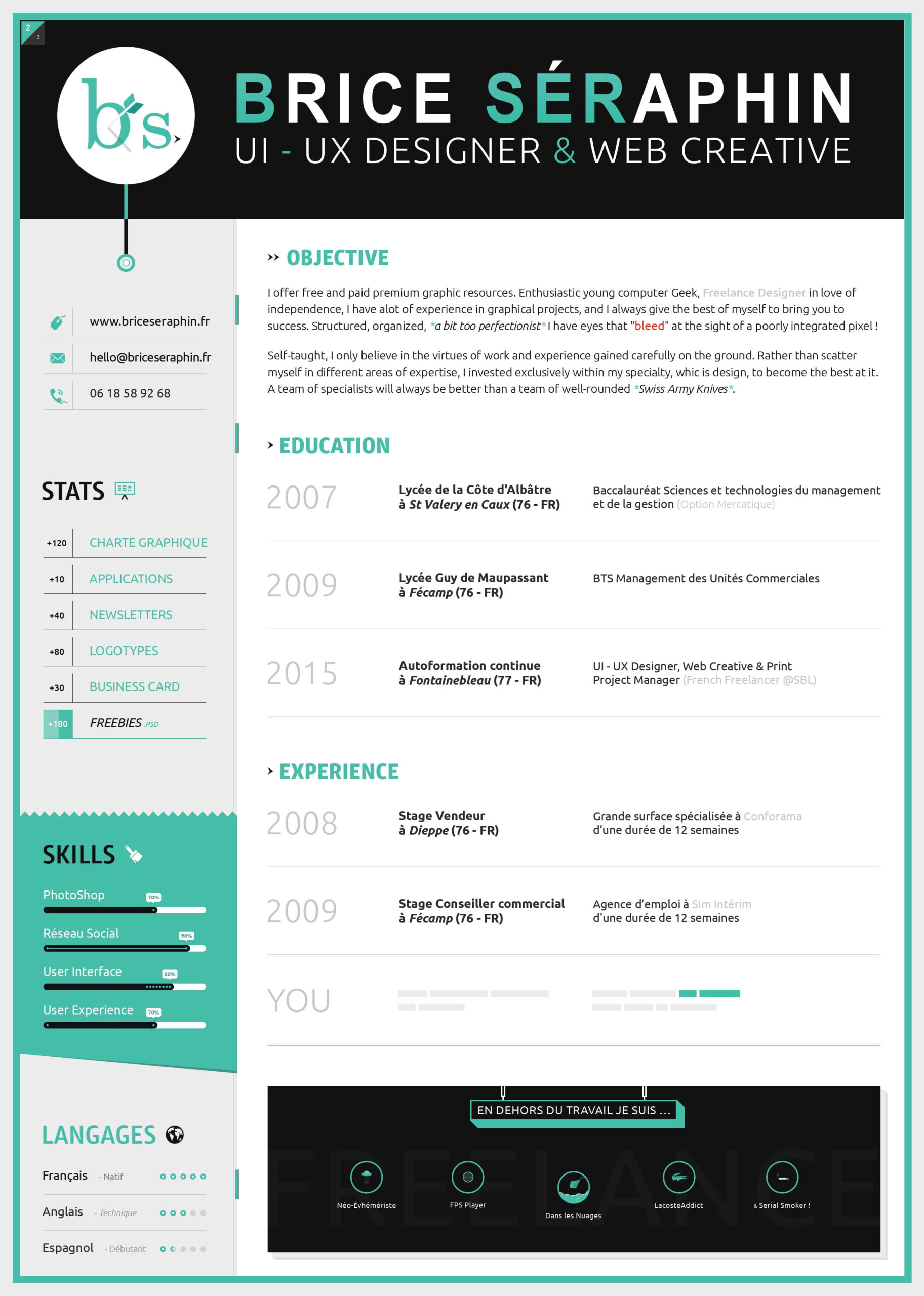 inspiring resume designs to learn from canva well designed examples ikea account manager Resume Well Designed Resume Examples