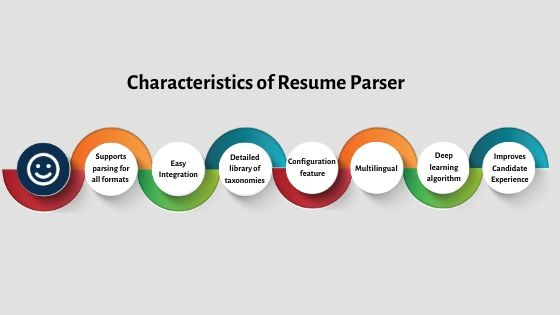 is resume parser benefits of cv parsing technology using machine learning rchilli Resume Resume Parsing Using Machine Learning
