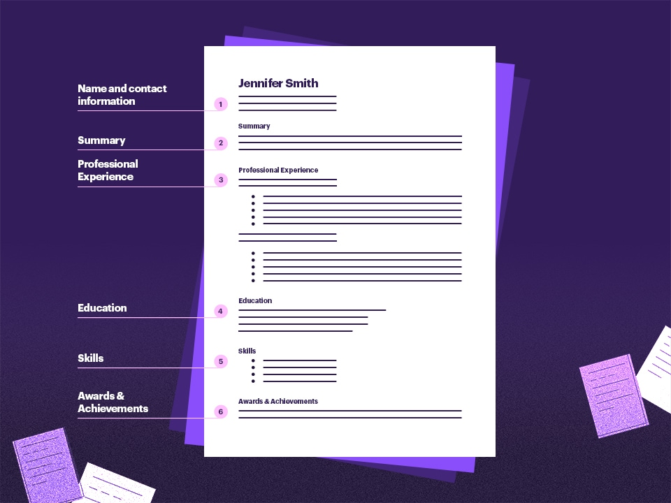 is the best resume format for examples resumeway and references upon request office Resume Resume Format And Examples